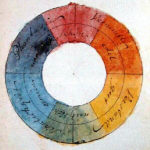 The 6-Color wheel,