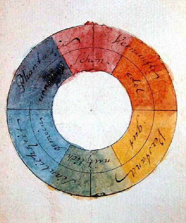 Goethe's 6 Colour Wheel